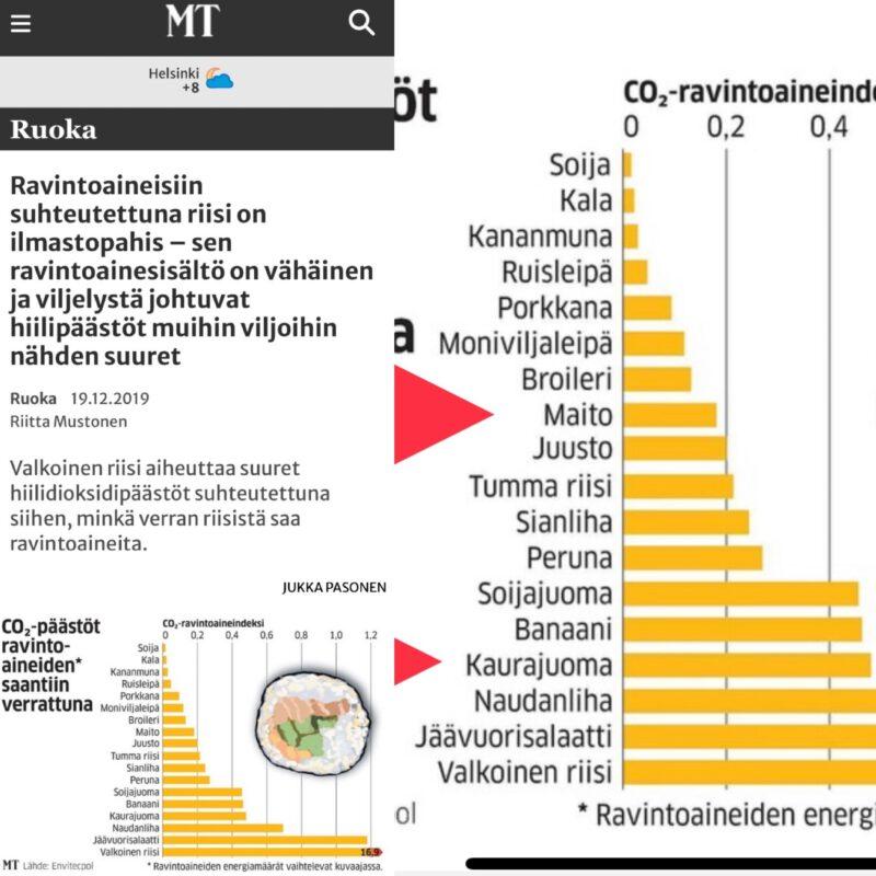 Ilkka-Pohjalainen esitti valheita painetussa lehdessä – vastaavista tapauksista JSN on antanut langettavan tuomion eikä vahingonkorvauksiltakaan ole vältytty
